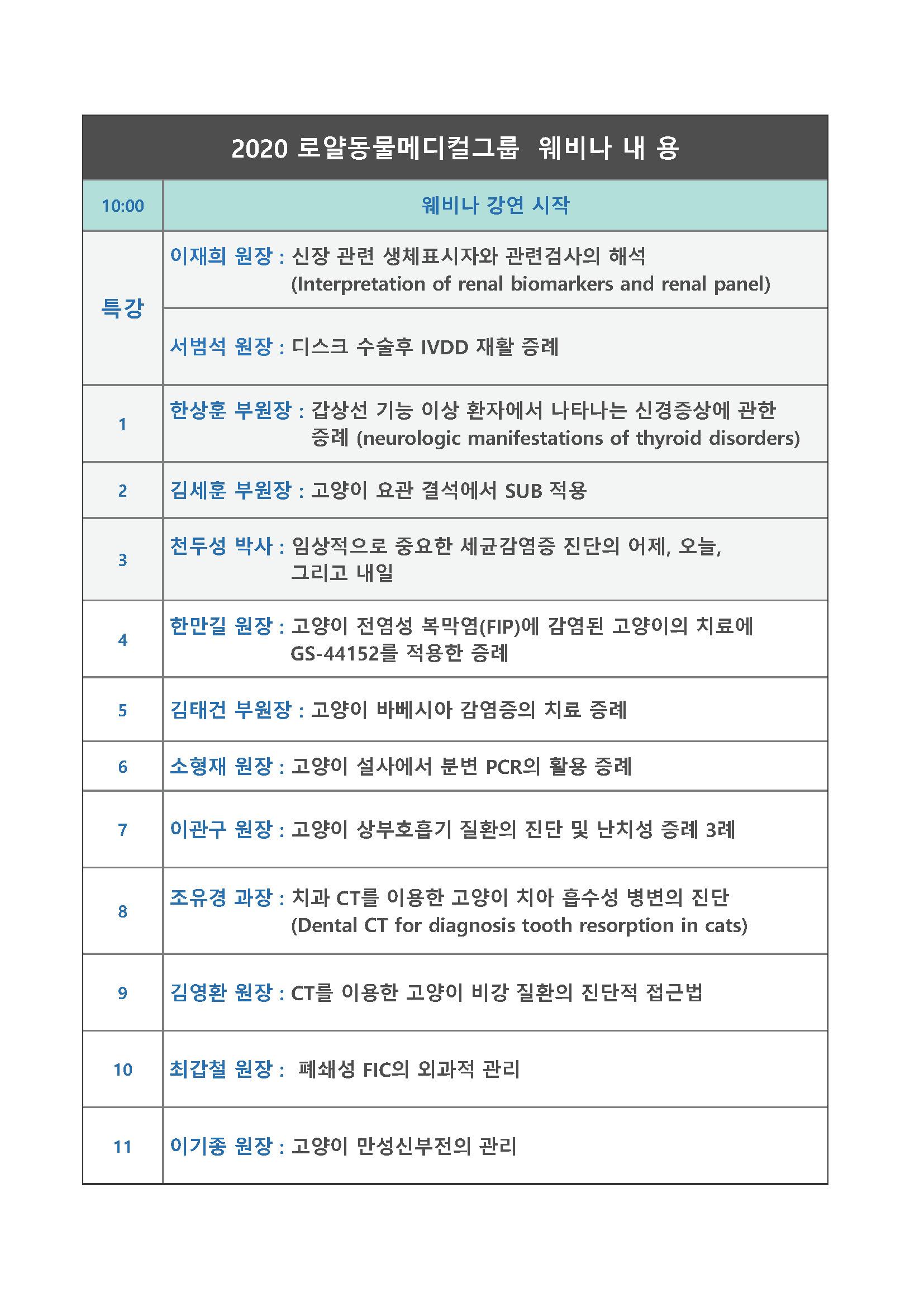 2020_로얄동물메디컬그룹_웨비나 프로시딩 4.jpg